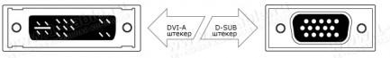 Фото2 DVIA-9MM-.. Аналоговый кабель DVI-A, серия VGA, для подключения аудио-видео устройств к ПК: DVI штек