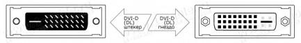 Фото2 DVIS-MF-0.. Цифровой кабель DVI-D, Dual Link, серия Standard, штекер-гнездо
