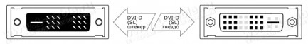 Фото2 DVIS-MFS-0.. Цифровой кабель DVI-D, Single Link, серия Standard, штекер-гнездо