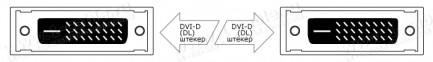 Фото2 DVIS-MM-0.. Цифровой кабель DVI-D, Dual Link, серия Standard, штекер-штекер