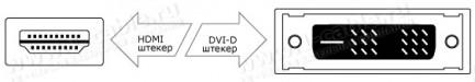 Фото2 HDMI-DVI-SL5-MM-0. Цифровой компактный кабель HDMI штекер > DVI штекер, серия SL5