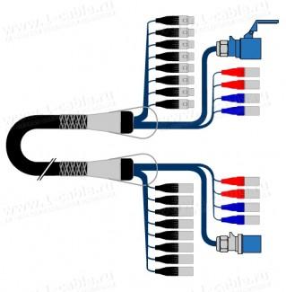 Фото1 1K-4E/8DA0-8/PCEE16/XX-.. Комбинированный мультикорный студийный кабель, 4x RJ-45 штекер, 8x XLR3 гн