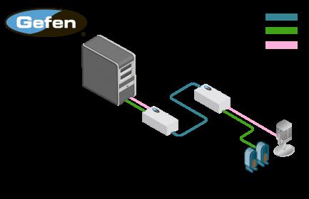 Фото4 EXT-AUD-1000 - Удлинитель звуковых аналоговых линий по витой паре (5e Cat) на 300 м, аналоговый стер
