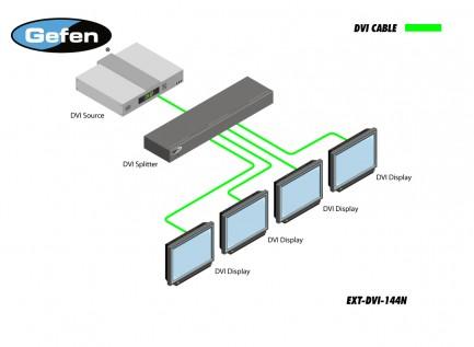 Фото3 EXT-DVI-144N - Распределитель сигналов DVI 1:4, 1 вход DVI > 4 выхода DVI