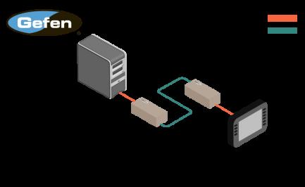 Фото2 EXT-RS232 - Удлинитель линий RS-232 по витой паре (5 Cat) на 305 м